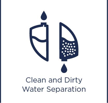 A tiszta és piszkos víz elkülönítése